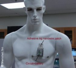 Image: Shop window doll with sensor on the chest ; Copyright: Shanshan Yao
