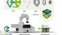 Image: graphic showing the components of the open-source microscope; Copyright: UC2