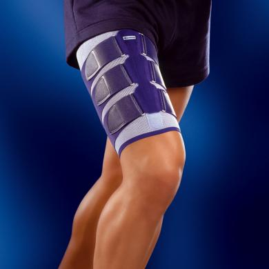 MyoTrain® – An innovative Solution for Muscle Injuries
