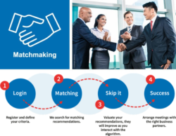 Image: Icon and photo with shaking hands, ball model