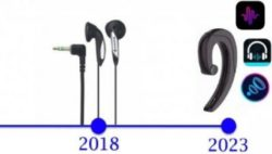 Image: timeline for earable computing; Copyright: Romit Roy Choudhury, The Grainger College of Engineering