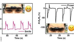 Image: Signals from the electrically conductive hydrogel while someone is smiling or frowning; Copyright: KAUST