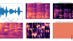 Image: Examples of sound features; Copyright: KAIST